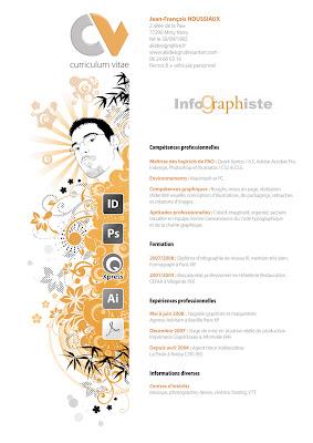 300 Most Creative Cv Resumes Examples Templates Tutorials