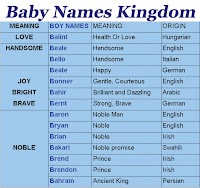 My Baby Boy Names, Baby Girl Names, Uncommon Baby Names and