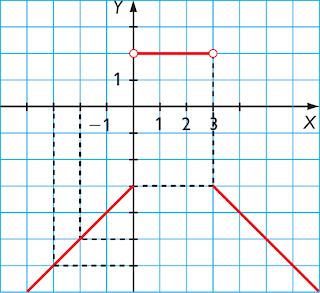 Progresiones aritmeticas