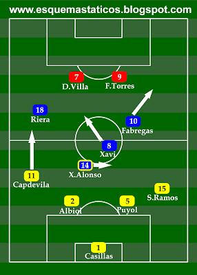 A seleção espanhola começou o jogo no 4-2-2-2 a02d515529096
