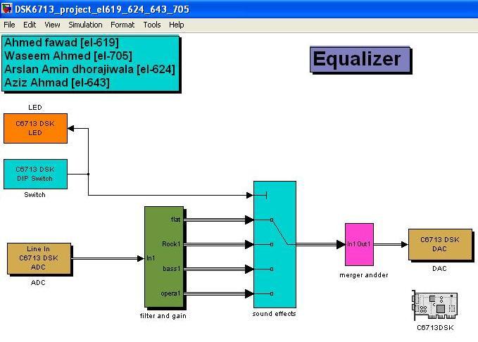matlab simulink model of music equalizer using dsk 6713. Black Bedroom Furniture Sets. Home Design Ideas