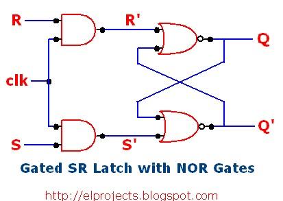 Gated SR Latch using NOR Gates - Telecommunication and Electronics