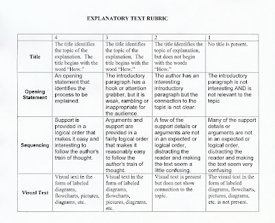 exploratory writing assignment rubric