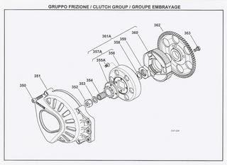 Un Cansino sobre ruedas: Manual para cambiar el embrague