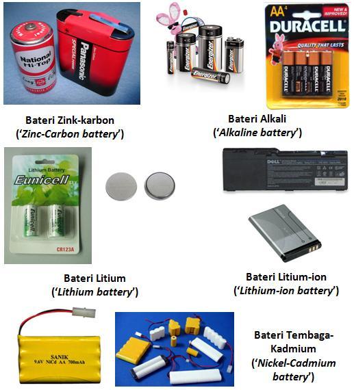 Bateri Jenis Ini Boleh Dicas Semula Nickel Cadmium Or Nicad Battery The Electrodes Are Hydroxide And