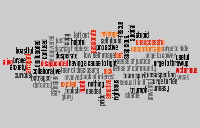 Kalinago English: Bully Me No More (Lesson Plans)