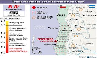 TERREMOTO DEVASTADOR EN CHILE