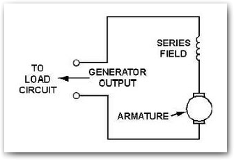 Applications: A Few Tips in Solving DC Series Circuit
