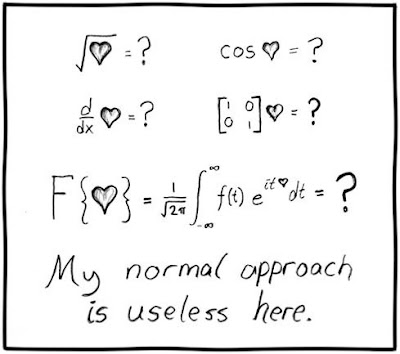 The Vantage Point: Valentine's Day Math