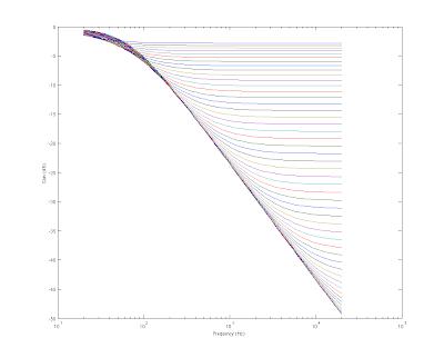 Stuff Bill Has Done: Guitar Tone Circuit Analysis