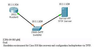 Show IP Protocols: Using TFTP to recover Cisco IOS Image