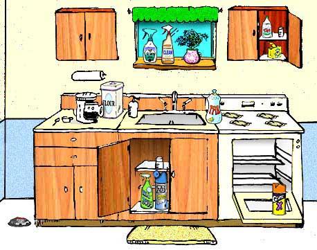 I Menyenaraikan Faktor Yang Perlu Diambilkira Semasa Menyusun Atur Alatan Dan Kelengkapan Di Ruang Dapur