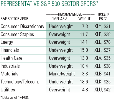 S&P sector weight recommendation January 4, 2008