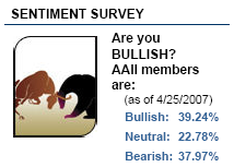 sentiment survey 4/26/2007