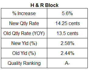H & R Block dividend analysis table. June 7, 2007