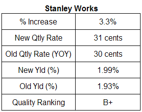 Stanley Works dividend analysis July 23, 2007