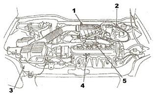 Rc Turbine Engine Boat Honda Boat Motor Engine Wiring