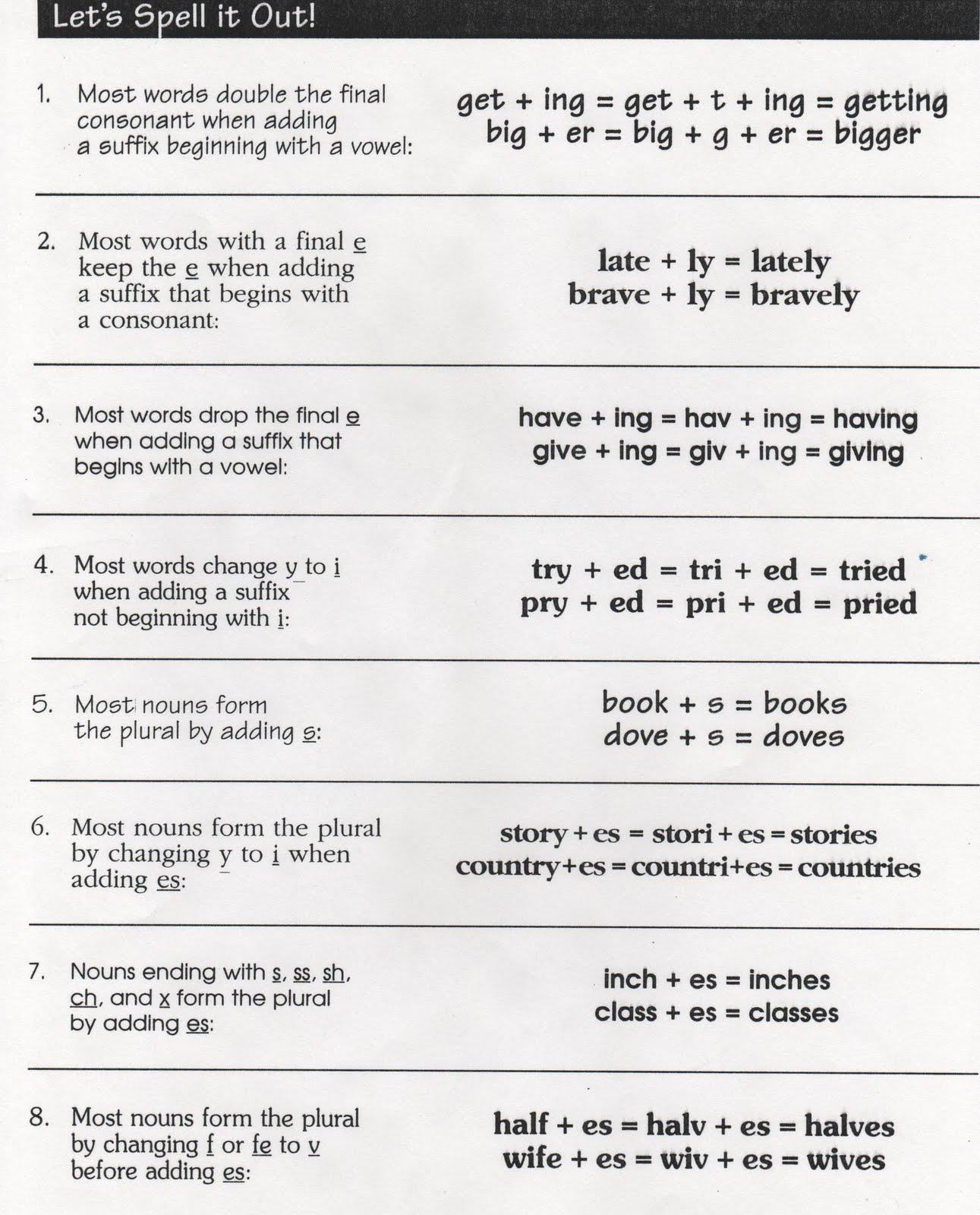 Worksheet Spelling Rules Worksheets Worksheet Fun