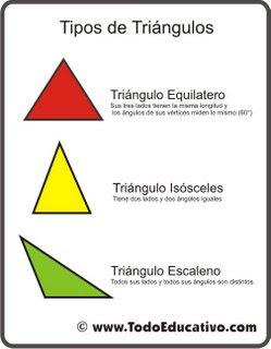 Clases de triangulos segun sus angulos yahoo dating