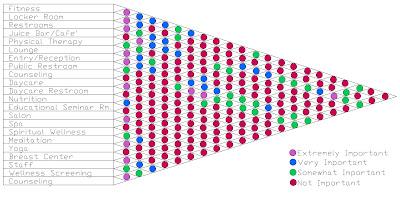 bubble diagram programming amanda goodrum s senior capstone blog adjacency matrix  amanda goodrum s senior capstone blog adjacency matrix