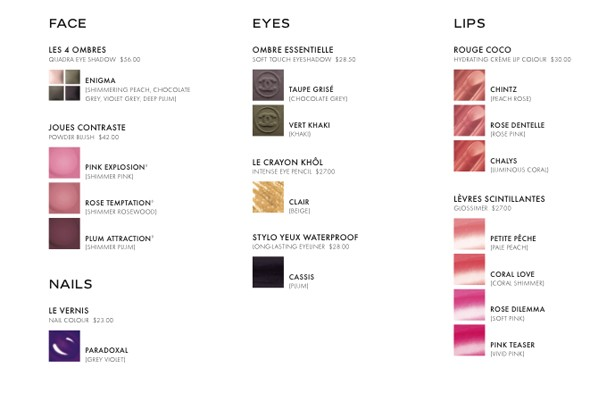 Things Names: Makeup Things List With Names