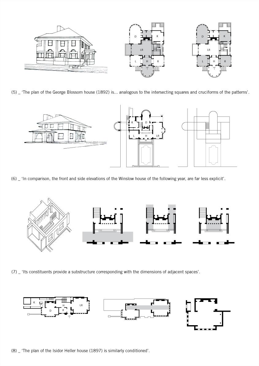 RA PULOPULO: La Anatomía de la Estética Wrightiana _ Richard C. Mac ...