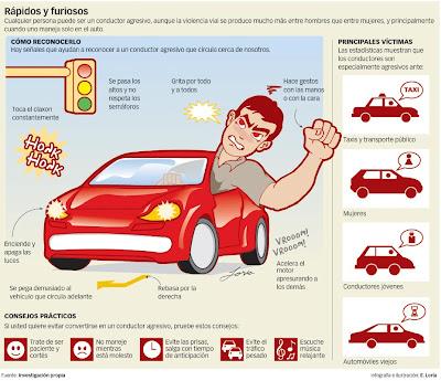 Resultado de imagen para Conducción y seguridad vial para conductores de vehículos Oficiales