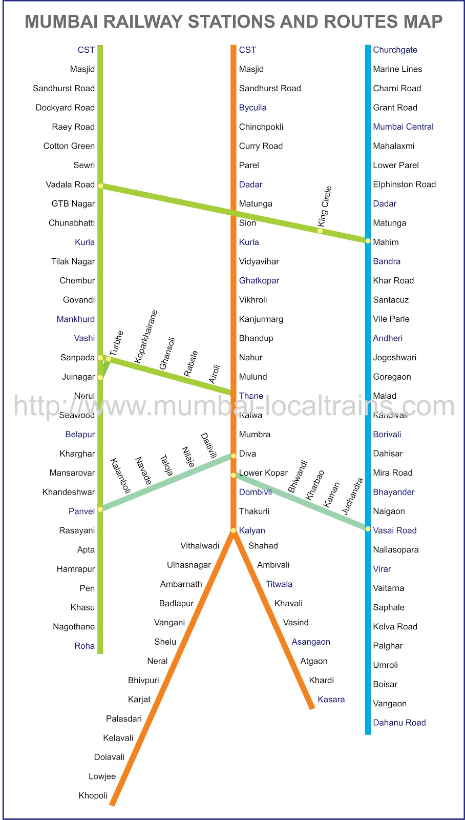 Please note this map is not as per scale also mumbai railway stations for local trains rh trainsspot