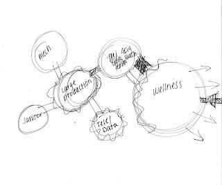 Katherine Madden: Landor Office Design Project: Process Work