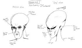 Arcturians | Reptilians | Ancient Aliens | Grey Aliens