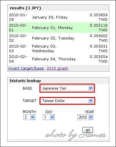 各國貨幣匯率查詢 *心得分享* @ Buy Aussie 澳洲專業代購服務