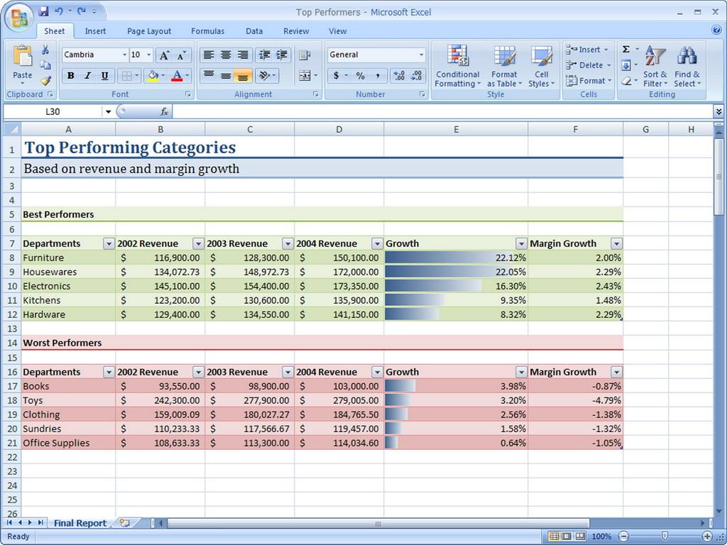 Microsoft Excel Que Es Y Para Que Sirve Excel