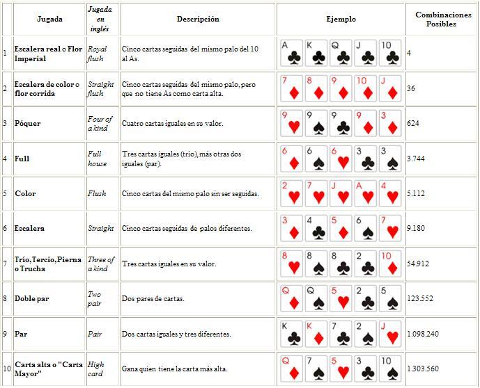 Standard deduction gambling losses