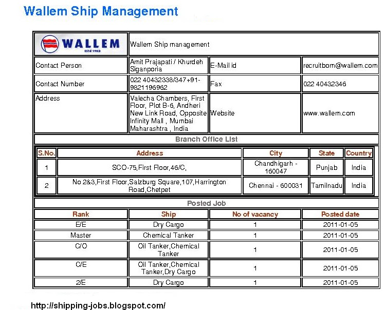 Shipping Jobs: Vacancies: Wallem Ship Management (Jan 2011)