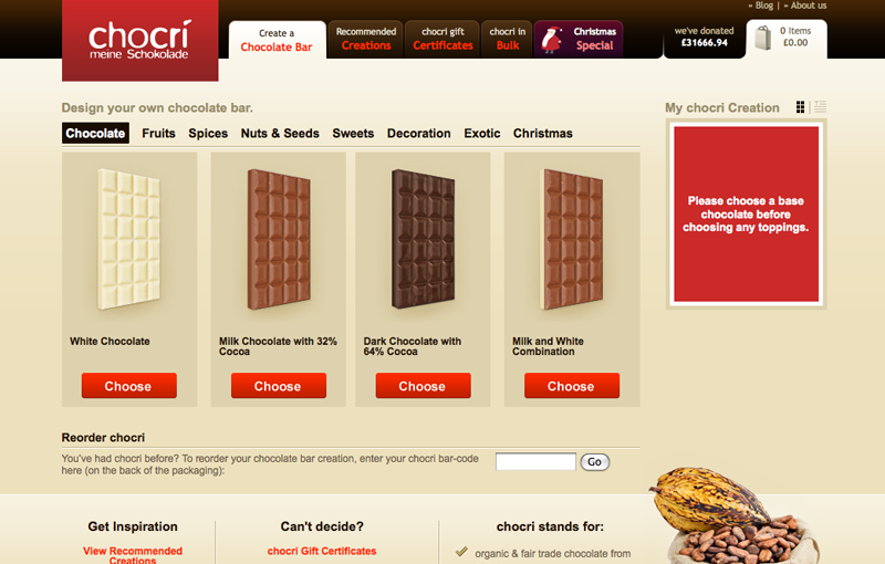 chocri site bar choice - Guide to 7 Technologies Driving The Next Wave of Mass Customization