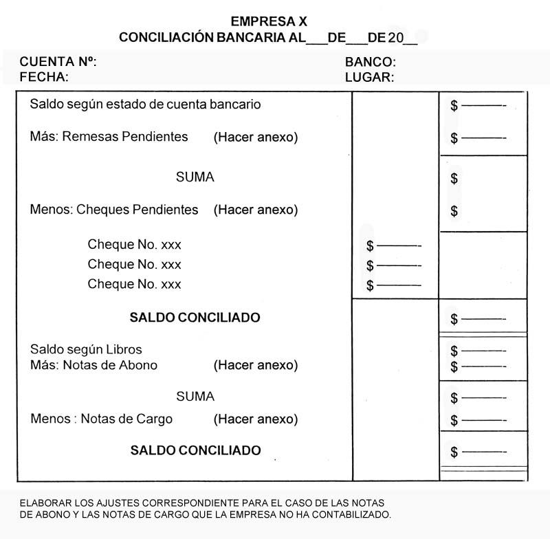 COMO ELABORAR LA CONCILIACION BANCARIA (PARTE 1) ~ Educaconta