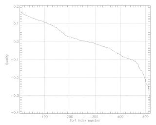 Stephen Bogner Blog: Using AviStack to Create a Lunar