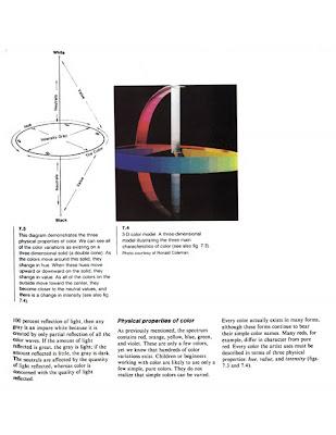 Derek Brueckner's Painting Courses Information and ...
