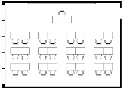 diagram of science room diagram of atom science places to see and design: regular and science classroom layouts