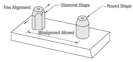 Mechanical Design Handbook: Dowel Pins and Locating Pins