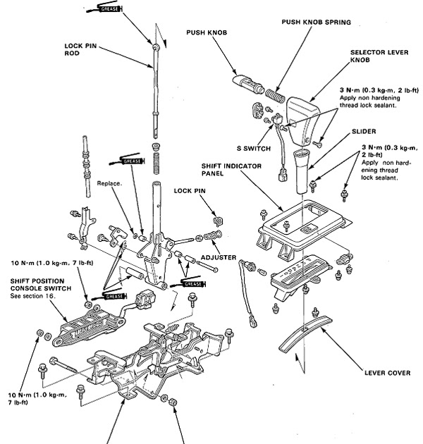Service manual [How To Override 1991 Honda Accord Gear
