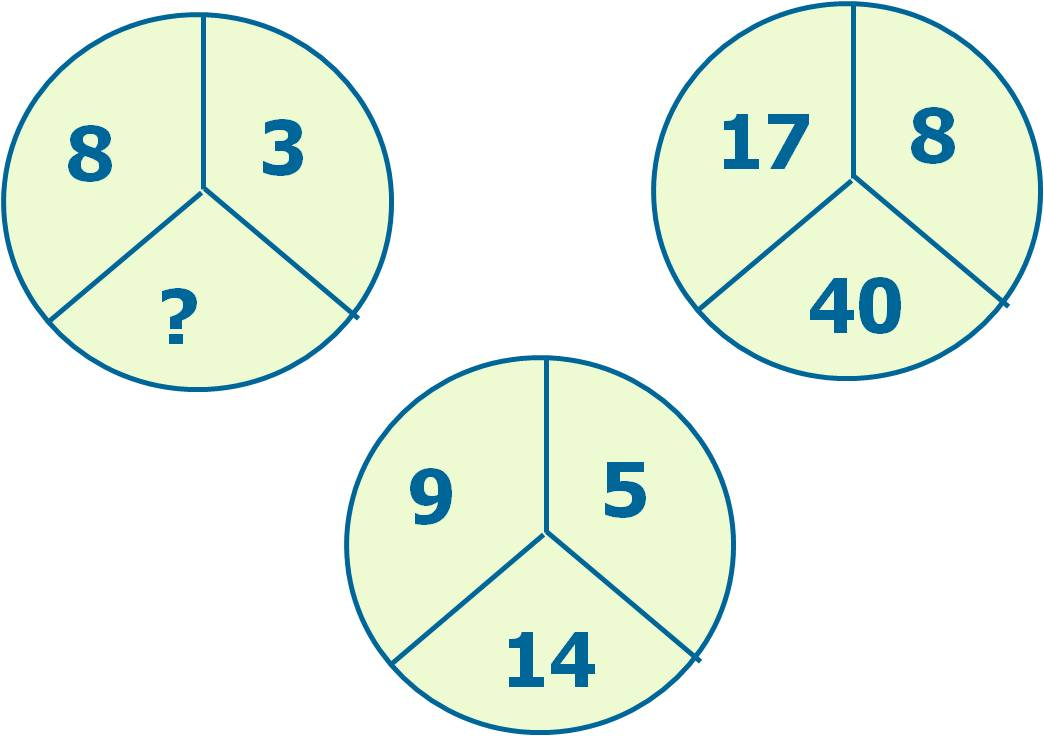 CCPS -P3 Charity 2010 Blog: Answer to Math Quiz (4)