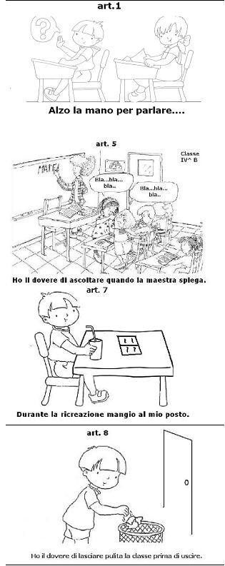 Scuola Primaria Capena Le Regole Della Classe