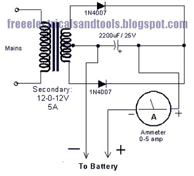 the circuit is nothing but a 12v dc power supply with an ammeter for  monitoring the charging current  the two diodes forms a centre tapped full  wave