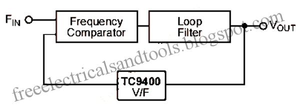 telemetry system with tc9400 v f converter