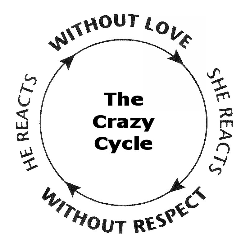 Love And Respect: The Mrs. The Mommy. The M.D.: Love And Respect