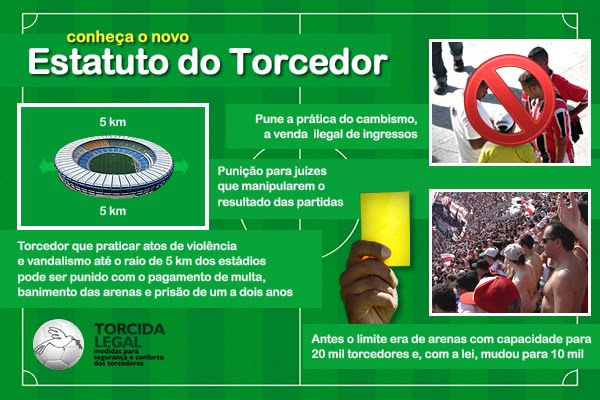 Estatuto do torcedor comentado pdf