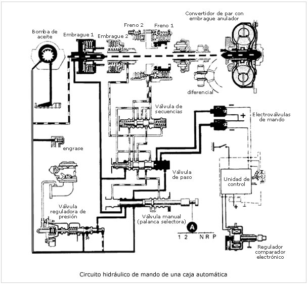 User's manual of Wiring Harness 12volts 2016 F150 User's