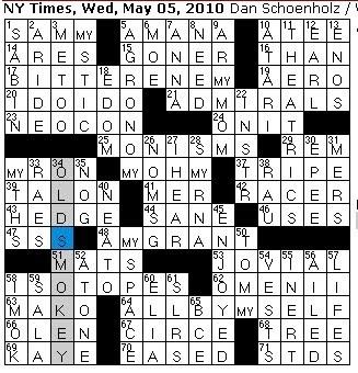 london journal essayist crossword