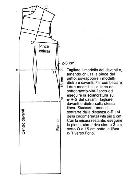 Ben noto Modello per cucire tubino - Fare di Una Mosca DA62